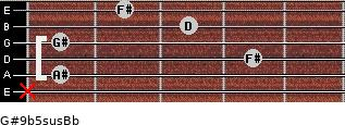G#9b5sus/Bb for guitar on frets x, 1, 4, 1, 3, 2