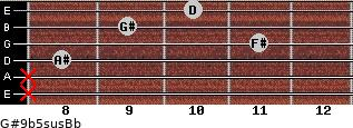 G#9b5sus/Bb for guitar on frets x, x, 8, 11, 9, 10