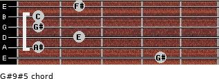 G#9#5 for guitar on frets 4, 1, 2, 1, 1, 2