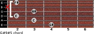 G#9#5 for guitar on frets 4, 3, 2, 3, x, 2