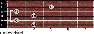 G#9#5 for guitar on frets 4, 3, 4, 3, 5, x
