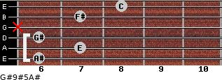 G#9#5/A# for guitar on frets 6, 7, 6, x, 7, 8