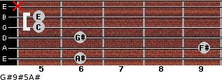 G#9#5/A# for guitar on frets 6, 9, 6, 5, 5, x