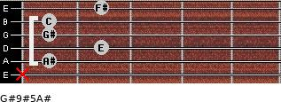 G#9#5/A# for guitar on frets x, 1, 2, 1, 1, 2