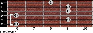G#9#5/Bb for guitar on frets 6, 9, 6, 9, 9, 8