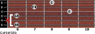 G#9#5/Bb for guitar on frets 6, x, 6, 9, 7, 8