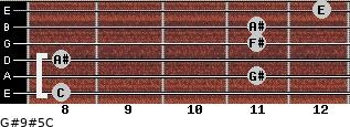 G#9#5/C for guitar on frets 8, 11, 8, 11, 11, 12