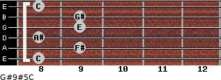 G#9#5/C for guitar on frets 8, 9, 8, 9, 9, 8