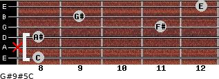 G#9#5/C for guitar on frets 8, x, 8, 11, 9, 12