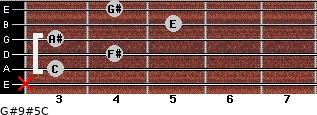 G#9#5/C for guitar on frets x, 3, 4, 3, 5, 4