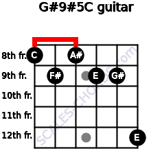 G#9#5/C for guitar on frets 8, 9, 8, 9, 9, 12