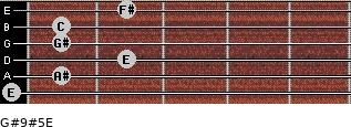 G#9#5/E for guitar on frets 0, 1, 2, 1, 1, 2