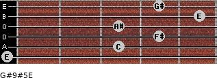 G#9#5/E for guitar on frets 0, 3, 4, 3, 5, 4