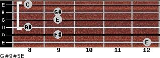 G#9#5/E for guitar on frets 12, 9, 8, 9, 9, 8