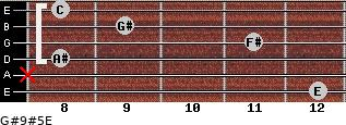 G#9#5/E for guitar on frets 12, x, 8, 11, 9, 8