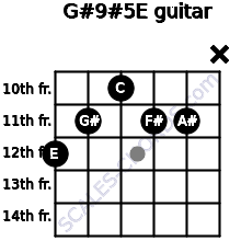 G#9#5/E for guitar on frets 12, 11, 10, 11, 11, x