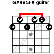 G#9#5/F# for guitar on frets 2, 1, 2, 1, 1, 2