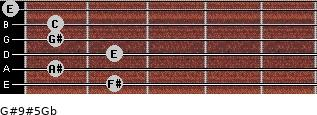 G#9#5/Gb for guitar on frets 2, 1, 2, 1, 1, 0
