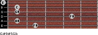 G#9#5/Gb for guitar on frets 2, 1, 4, 1, 1, 0
