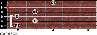 G#9#5/Gb for guitar on frets 2, 3, 2, 3, x, 4