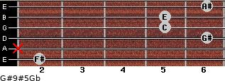 G#9#5/Gb for guitar on frets 2, x, 6, 5, 5, 6