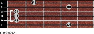 G#9sus2 for guitar on frets 4, 1, 1, 1, 4, 2