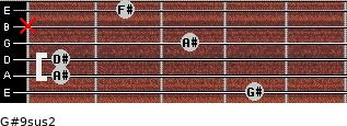 G#9sus2 for guitar on frets 4, 1, 1, 3, x, 2