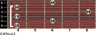 G#9sus2 for guitar on frets 4, 6, 4, 8, 4, 6