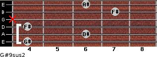 G#9sus2 for guitar on frets 4, 6, 4, x, 7, 6