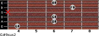 G#9sus2 for guitar on frets 4, 6, 6, x, 7, 6