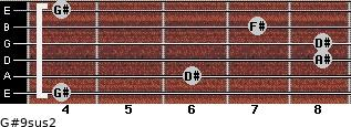 G#9sus2 for guitar on frets 4, 6, 8, 8, 7, 4