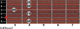 G#9sus2 for guitar on frets 4, x, 4, 3, 4, 4