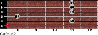 G#9sus2 for guitar on frets x, 11, 8, 11, 11, 11