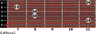 G#9sus2 for guitar on frets x, 11, 8, 8, 7, 11
