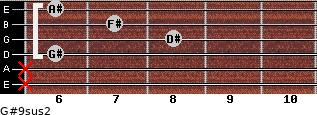 G#9sus2 for guitar on frets x, x, 6, 8, 7, 6