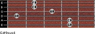 G#9sus4 for guitar on frets 4, 4, 1, 3, 2, 2
