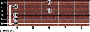 G#9sus4 for guitar on frets 4, 4, 4, 6, 4, 6