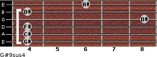 G#9sus4 for guitar on frets 4, 4, 4, 8, 4, 6