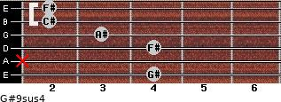 G#9sus4 for guitar on frets 4, x, 4, 3, 2, 2
