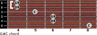 G#/C for guitar on frets 8, 6, 6, 5, 4, 4