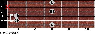 G#/C for guitar on frets 8, 6, 6, 8, x, 8