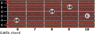 G#/Eb for guitar on frets x, 6, 10, 8, 9, x