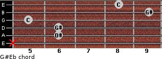 G#/Eb for guitar on frets x, 6, 6, 5, 9, 8