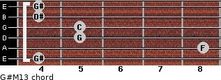 G#M13 for guitar on frets 4, 8, 5, 5, 4, 4