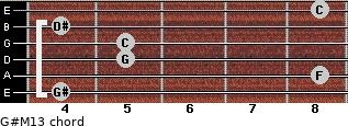 G#M13 for guitar on frets 4, 8, 5, 5, 4, 8
