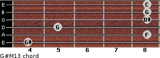 G#M13 for guitar on frets 4, 8, 5, 8, 8, 8