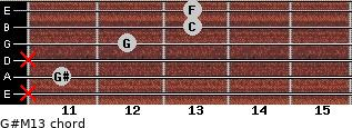 G#M13 for guitar on frets x, 11, x, 12, 13, 13