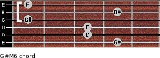 G#M6 for guitar on frets 4, 3, 3, 1, 4, 1