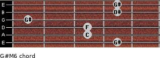 G#M6 for guitar on frets 4, 3, 3, 1, 4, 4