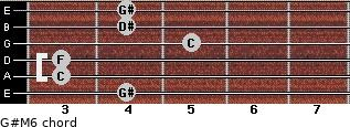 G#M6 for guitar on frets 4, 3, 3, 5, 4, 4